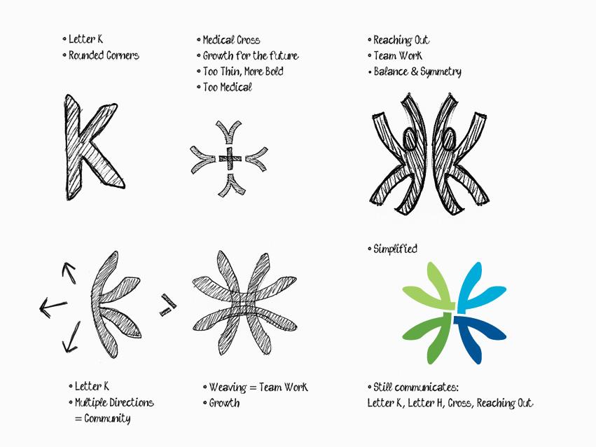 Kootenai_Health_tran_creative_Logo_Process