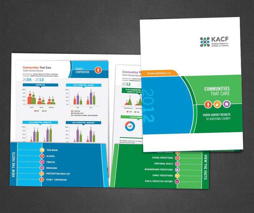 KACF_Communities_That_Care_Packet_tran_creative